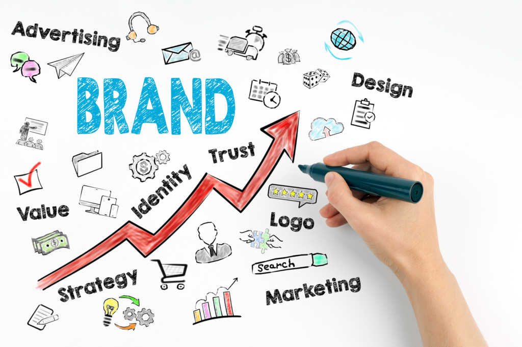 Your Brand is NOT Your Logo - 5 Reasons You Need a Brand Strategy and Architecture [Podcast] | Social Media Today