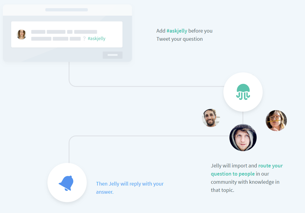 Remember Jelly? It's Still Around, and it has a New Twitter Integration   Social Media Today
