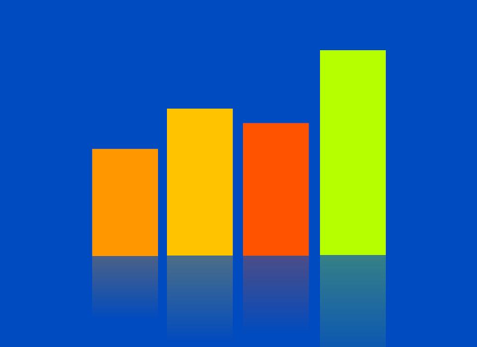 5 Metrics To Monitor For Social Media Success | Social Media Today