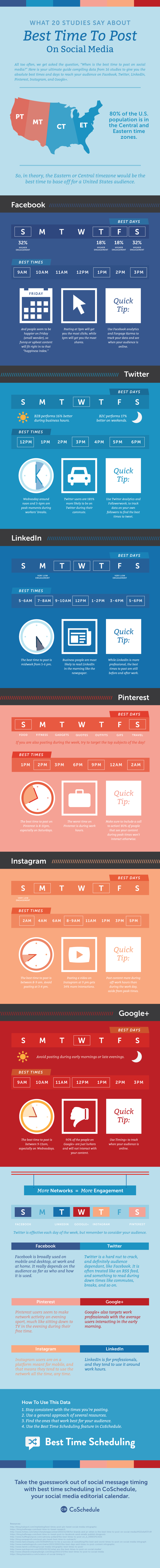 The Best Times to Post on Social Media (According to 20 Studies) [Infographic] | Social Media Today