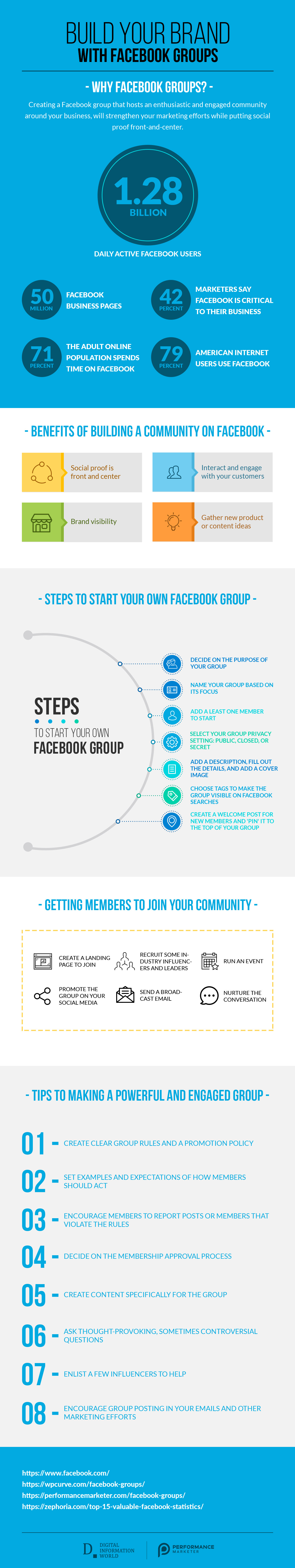Build a Community Around Your Business with Facebook Groups [Infographic] | Social Media Today