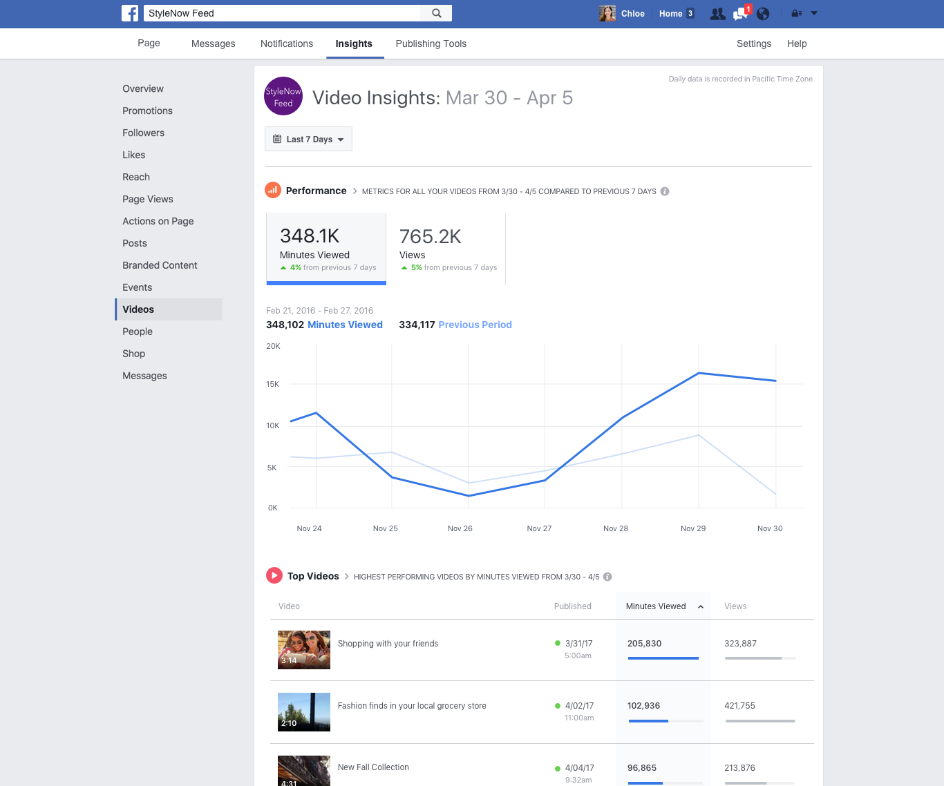 Facebook Now up to 5 Million Advertisers, Announces New Video Metrics | Social Media Today