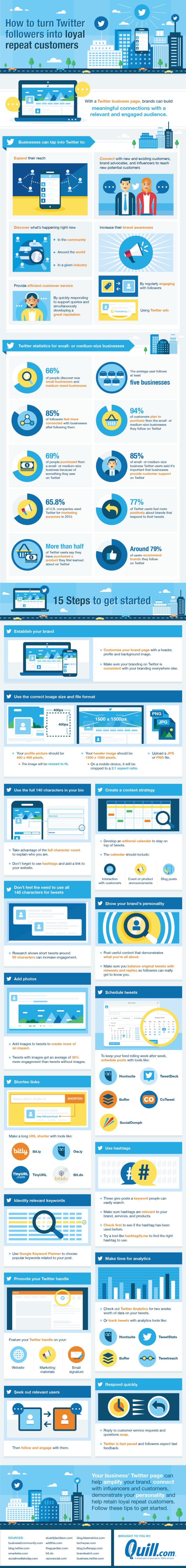 How to Turn Twitter Followers into Repeat Customers [Infographic] | Social Media Today