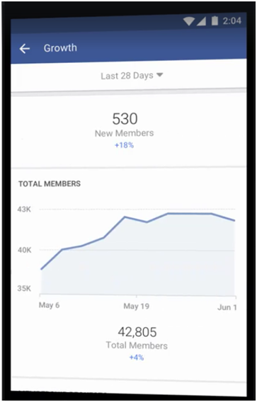 How to Use Facebook's New Group Insights and Features to Boost Your Group Engagement | Social Media Today