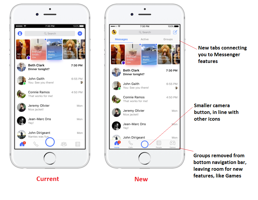 Facebook Announces New Navigation and Notification Options for Messenger | Social Media Today