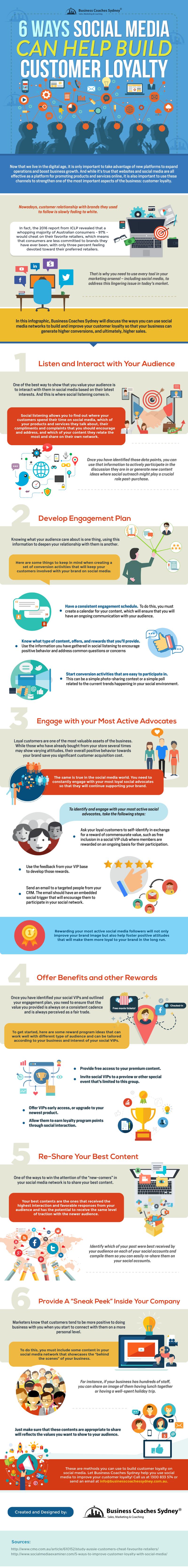 6 Ways Social Media Can Help Build Customer Loyalty [Infographic]   Social Media Today