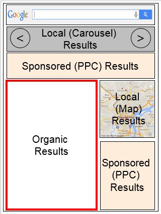 snapshot of generic search results showing philadelphia organic seo services on the left