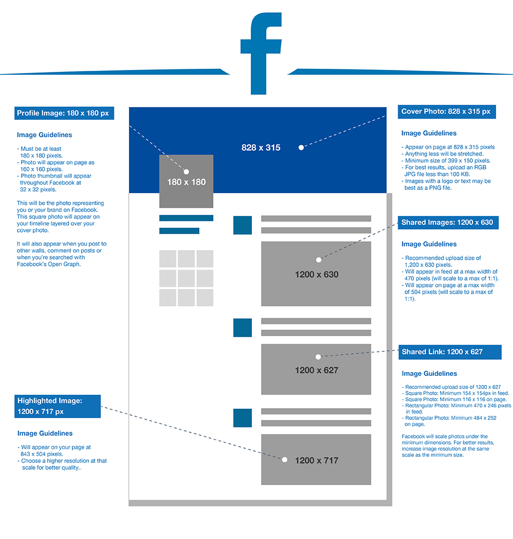 Social Media Image Sizes: The Complete 2017 Cheat Sheet | Social Media Today