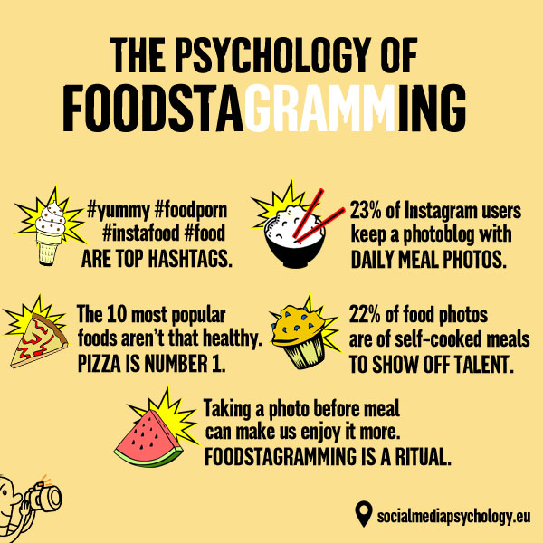 The Psychology of Foodstagramming | Social Media Today