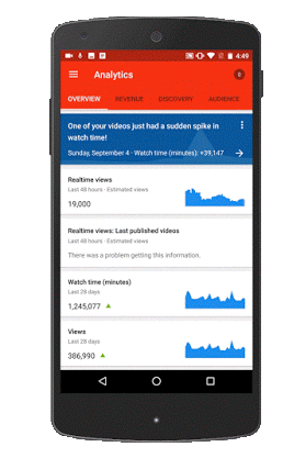 YouTube Updates Creator Studio App with Data Alerts and Insights | Social Media Today