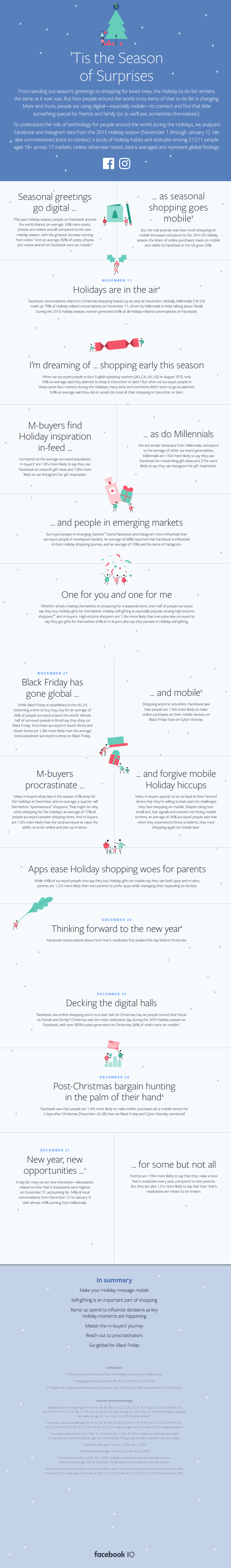 Facebook Releases New Data on Holiday Season Trends and Usage Patterns [Infographic] | Social Media Today