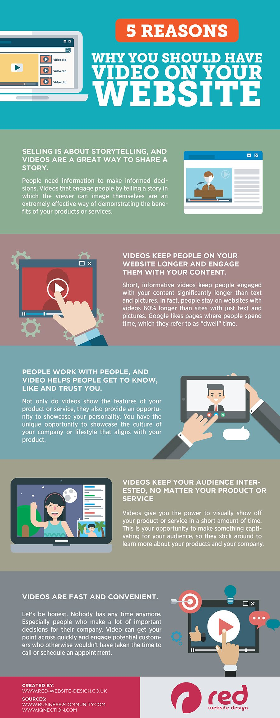 5 Reasons You Should Use Video on Your Website [Infographic] | Social Media Today