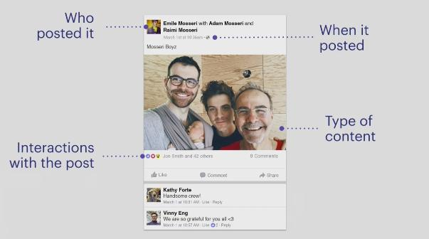 Facebook News Feed Update: Posts from Friends to Get Priority Over Page Content | Social Media Today
