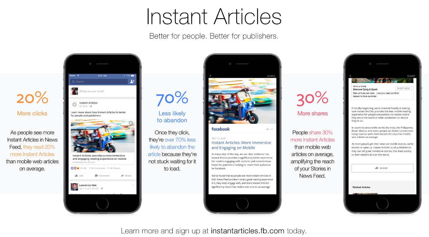 Facebook Bringing 360 Photos and Videos to Instant Articles   Social Media Today