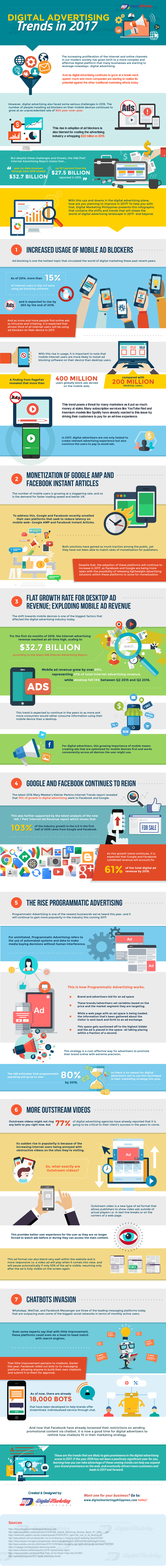 Hottest Digital Advertising Trends in 2017 [Infographic] | Social Media Today