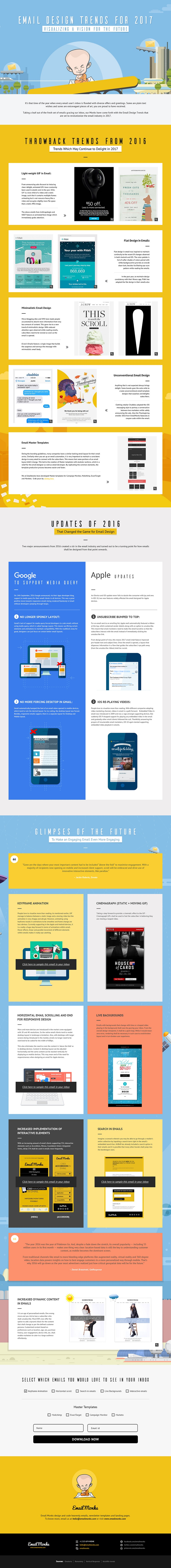Fuel Your Campaigns with Email Design Trends 2017 [Infographic] | Social Media Today