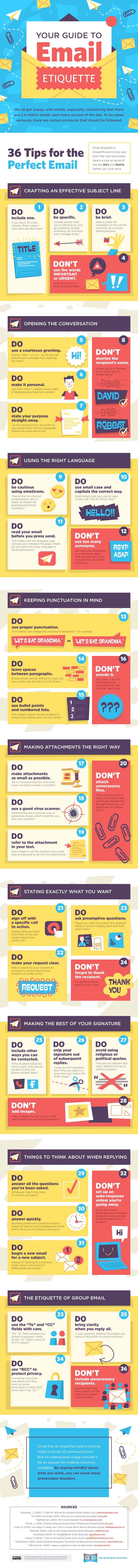 Your 2017 Guide To Email Etiquette [Infographic] | Social Media Today