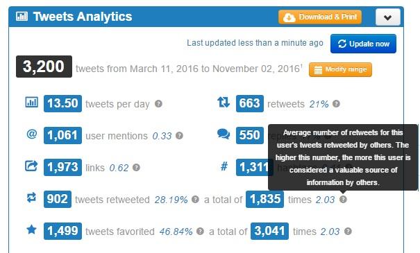 3 Often Overlooked Digital Marketing Truths   Social Media Today