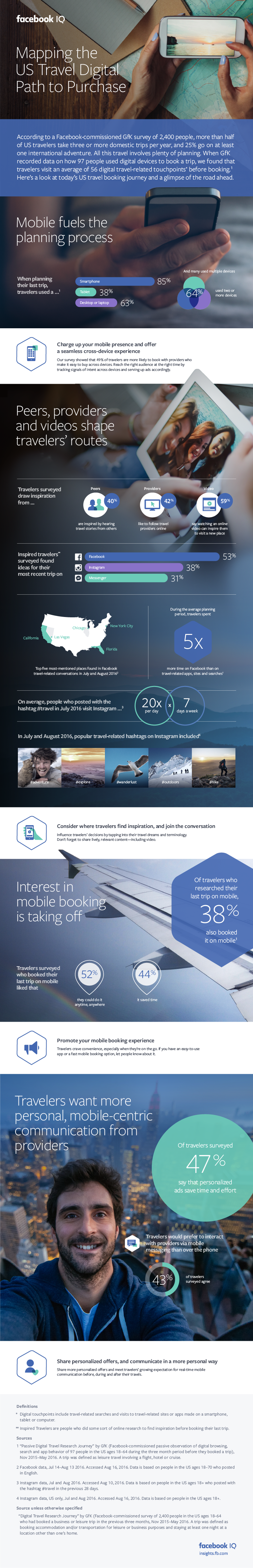 Facebook Conducts Research into How Social and Mobile Influence Travel Purchases [Infographic] | Social Media Today