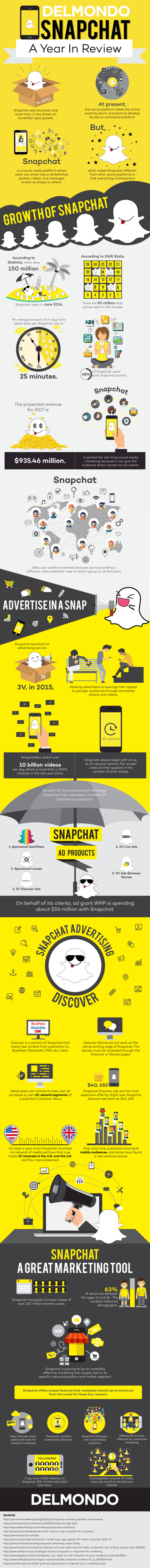 Snapchat: A Year in Review [Infographic] | Social Media Today