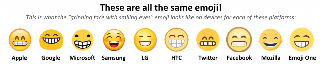 Does That Emoji Mean What You Think it Means? New Research Looks at Emoji Misinterpretation   Social Media Today
