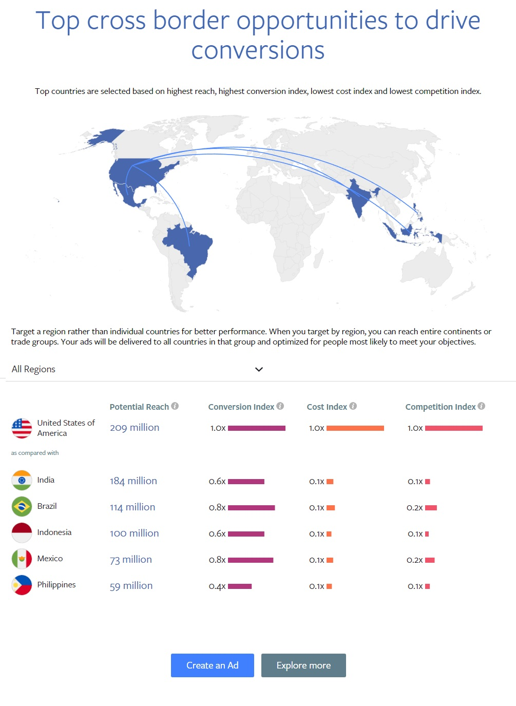 Facebook Launches New 'Cross Border Insights' Tool to Highlight International Opportunities | Social Media Today