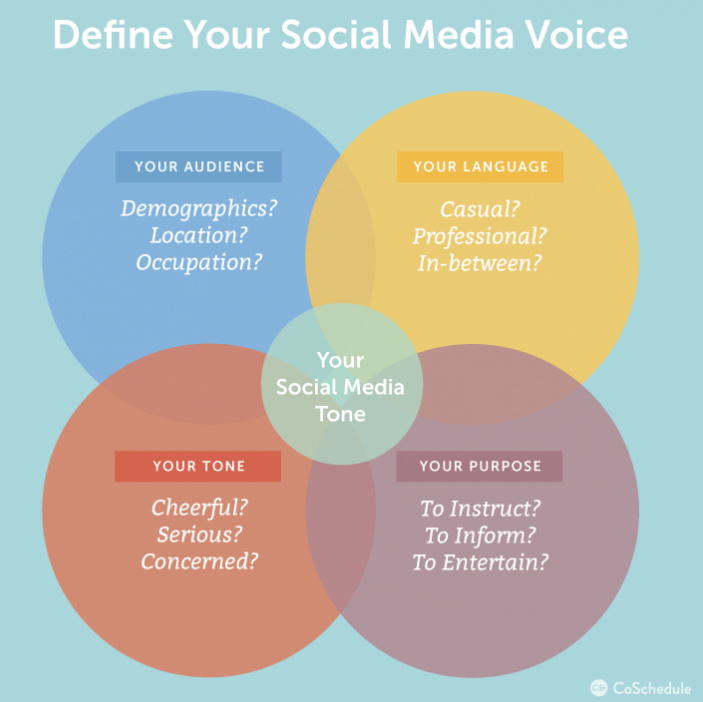 How to Find Your Brand Voice on Social Media | Social Media Today