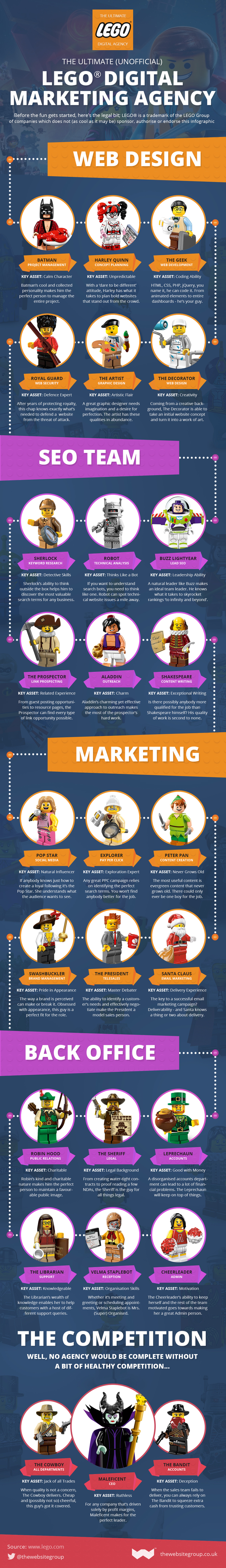 Building Your Marketing Dream Team [Infographic]