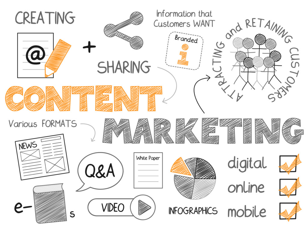 Content Marketing in a Nutshell - How to Use Content to Generate Real Business Results [Podcast] | Social Media Today