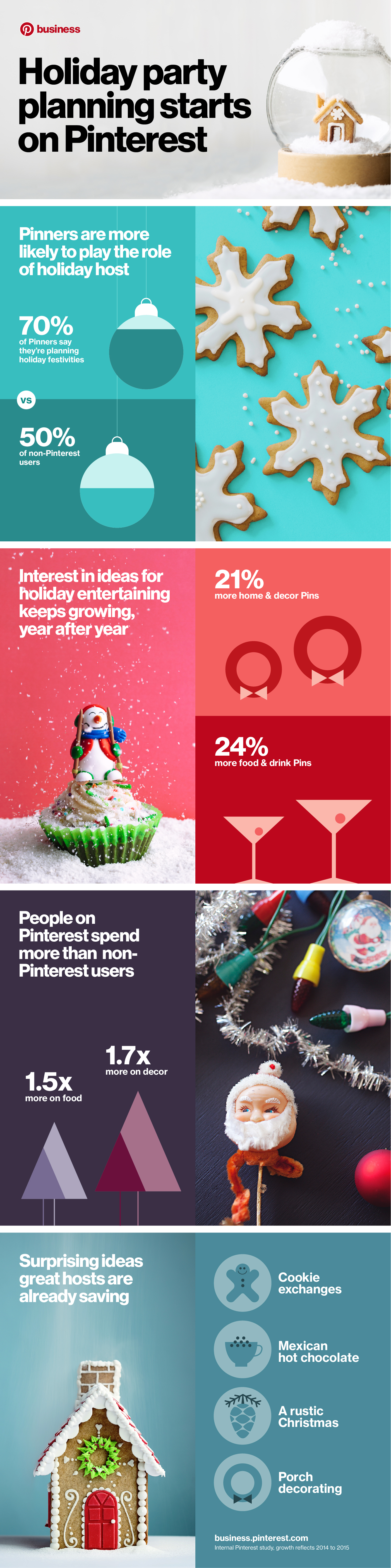 How to Tap into Holiday Trends on Pinterest [Infographic] | Social Media Today