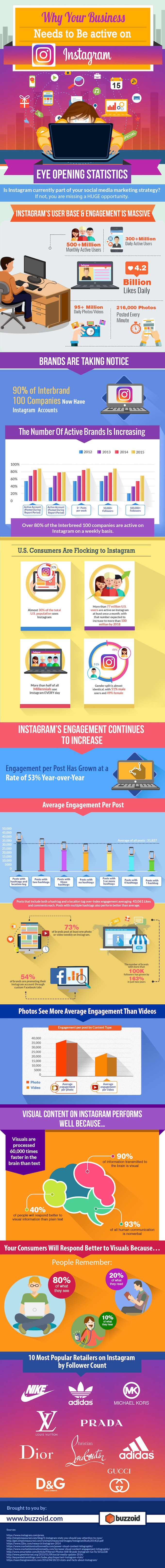 3 Reasons To Add Instagram To Your Marketing Playbook [Infographic] | Social Media Today