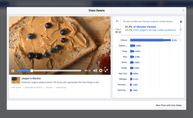 Facebook Adds New Video Metrics to Help Enhance Publisher Performance | Social Media Today