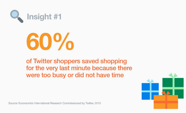 Twitter Provides Last Minute Thanksgiving Weekend Promotion Tips | Social Media Today