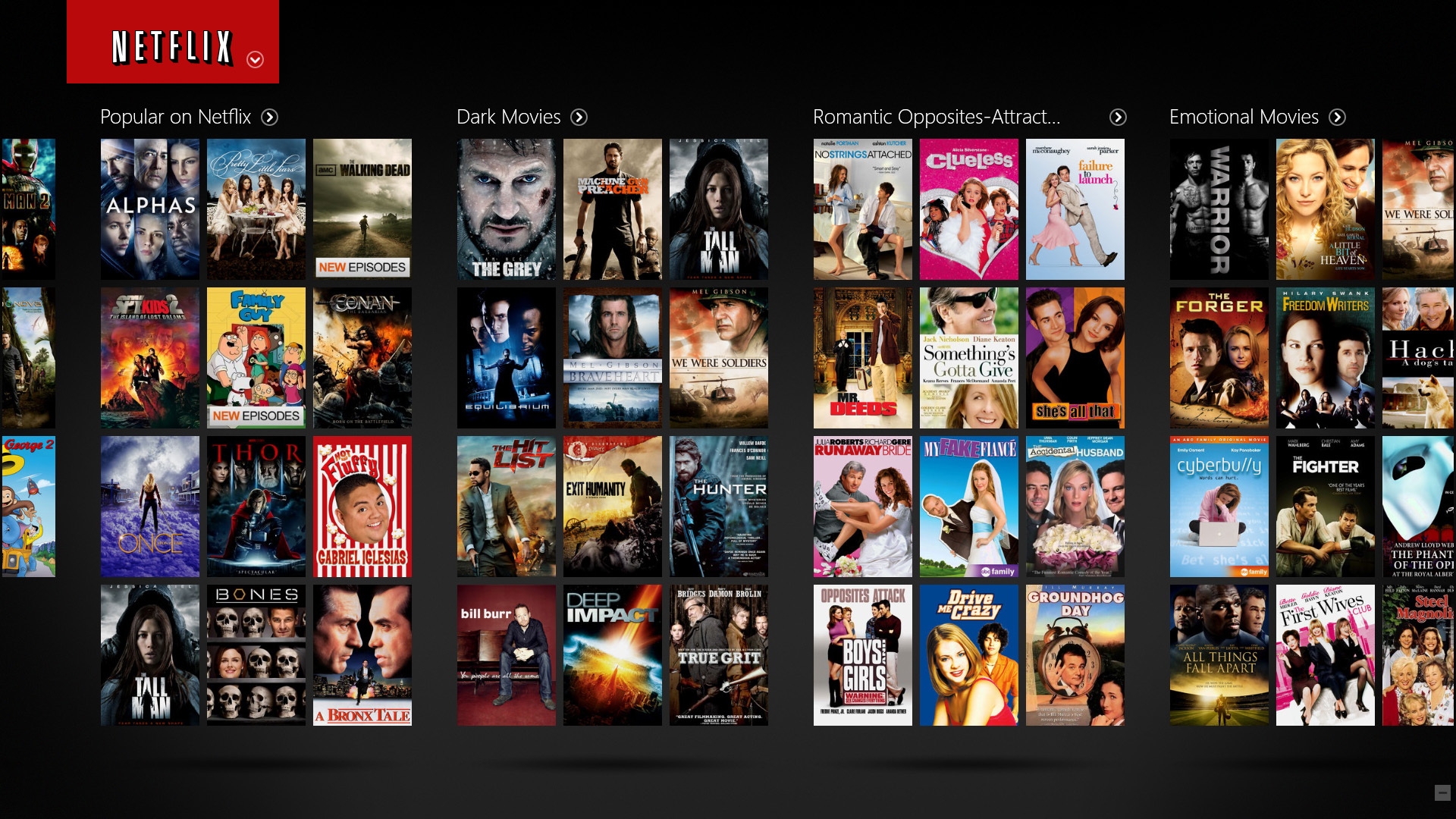 What Netflix Has Learned About How Viewers Respond to Images [Study] | Social Media Today