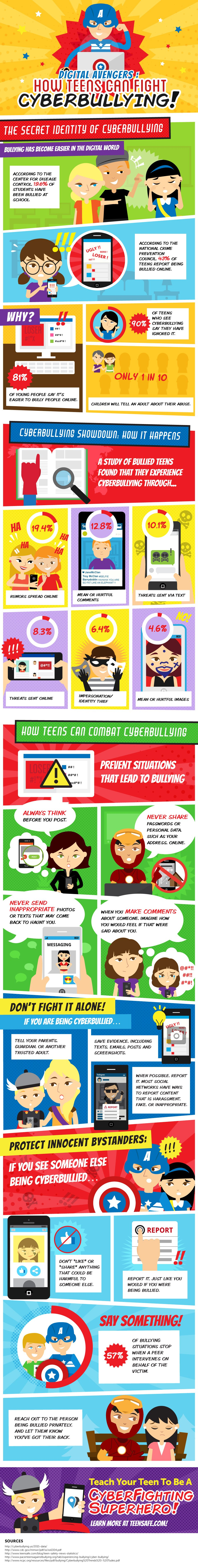 Digital Avengers: How Teens Can Fight Cyberbullying [Infographic] | Social Media Today