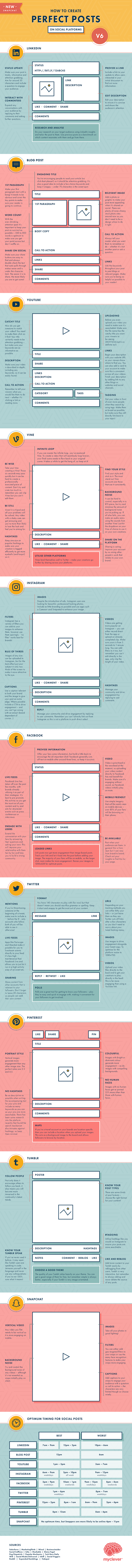 How To Create Perfect Posts on Social Platforms [Infographic] | Social Media Today