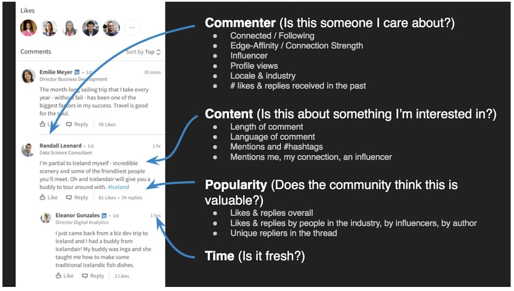 How LinkedIn Has Changed the Way Comments are Displayed on Posts (and Why That Matters) | Social Media Today