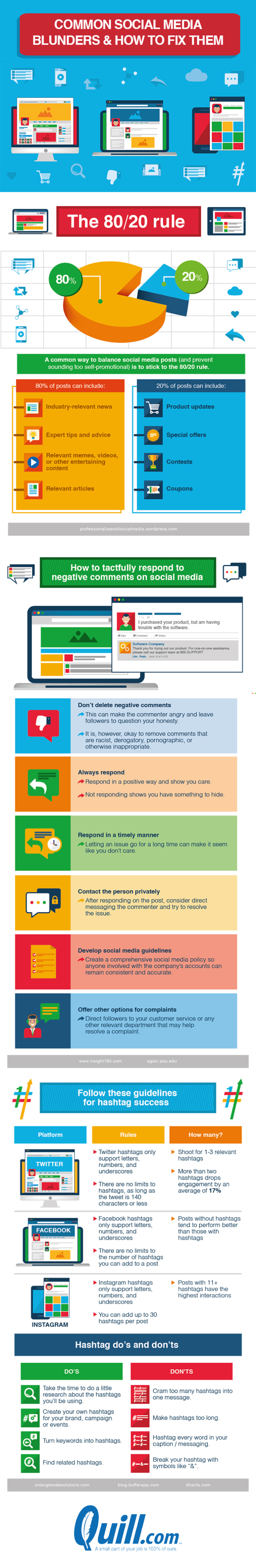 12 Common Social Media Management Mistakes (and How to Prevent Them) [Infographic]