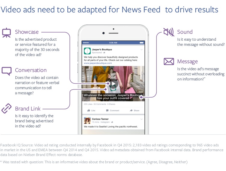 Facebook Releases New Guide to Help Advertisers Maximize Video Ad Performance | Social Media Today