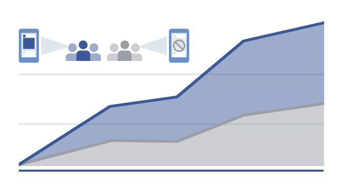 Facebook Improves Conversion Lift Metrics to Enable Campaign-Level Comparison | Social Media Today