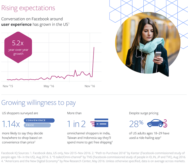 Facebook Releases New Report into Key Market Trends as we Head Towards 2020 | Social Media Today