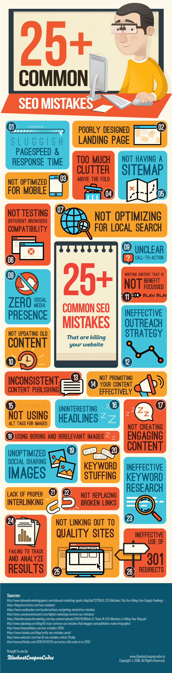 26 Common SEO Mistakes That Are Killing Your Website [Infographic] | Social Media Today