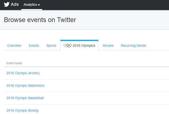 How to Tap Into the Olympic Games-Related Discussion Without Annoying the IOC | Social Media Today