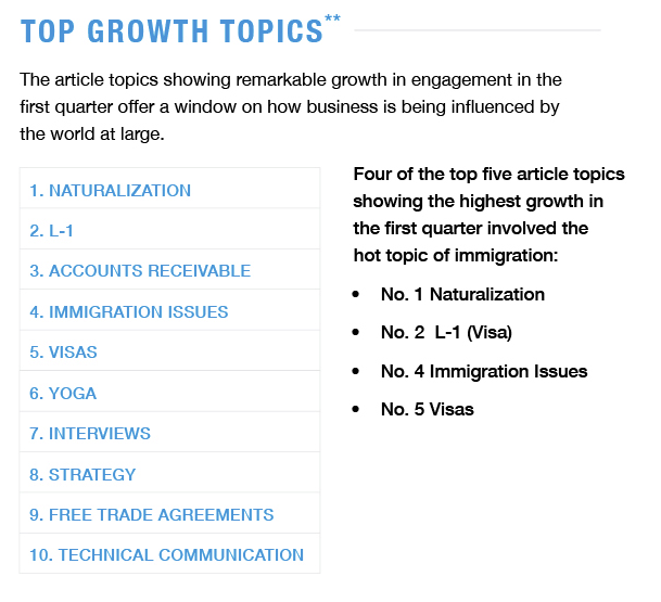 LinkedIn Provides New Data on the Topics Resonating Most Among LinkedIn Users | Social Media Today