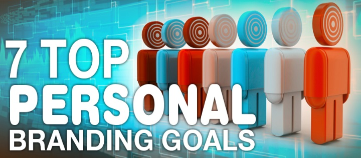 7 Top Personal Branding Goals To Develop Your Social Brand Strategy [Podcast] | Social Media Today