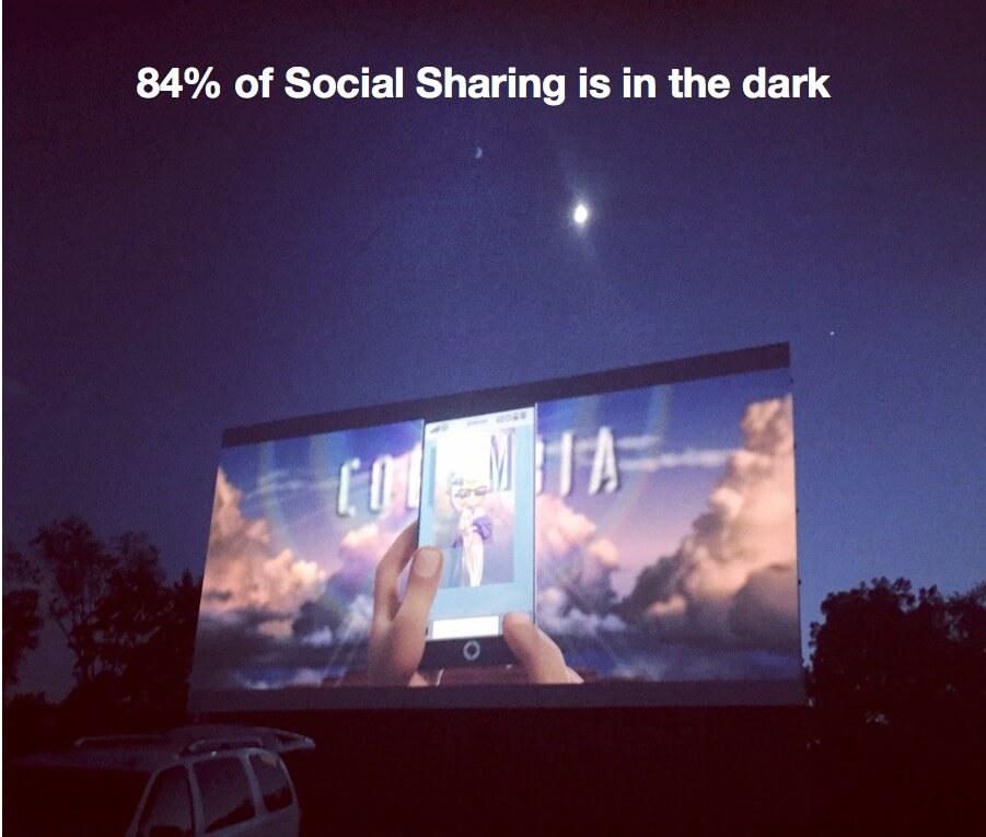Shedding Light on Dark Social Media | Social Media Today