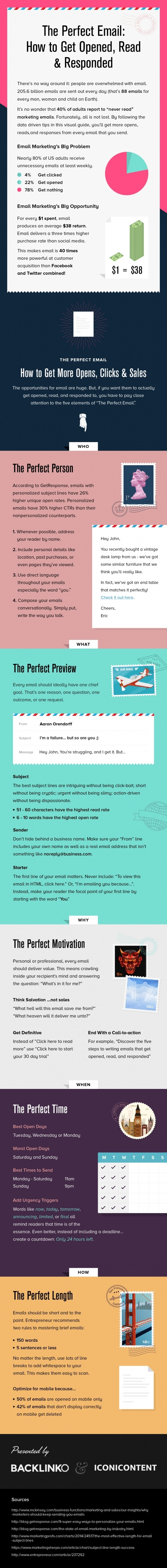 The Perfect Email: How to Get Opened, Read & Responded [Infographic] | Social Media Today