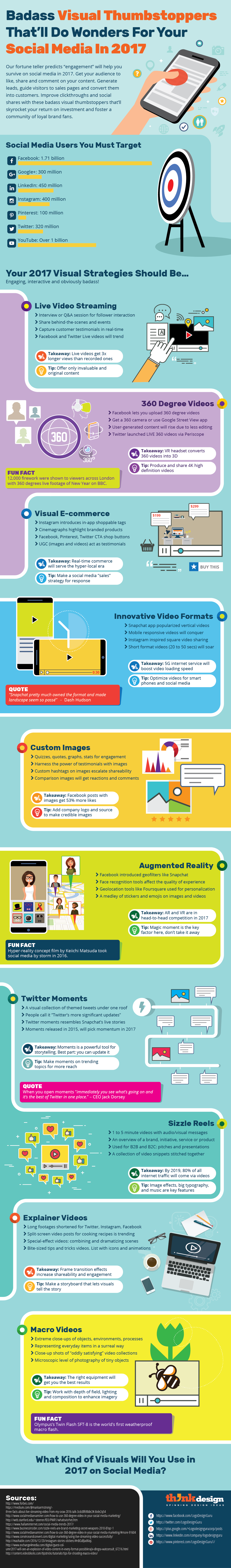 Visual Thumbstoppers for Your Social Media in 2017 [Infographic] | Social Media Today
