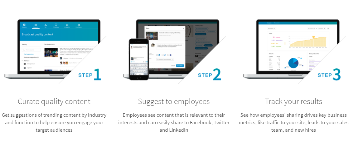 LinkedIn Releases New Report on How Employee-Shared Content Drives Audience Action | Social Media Today