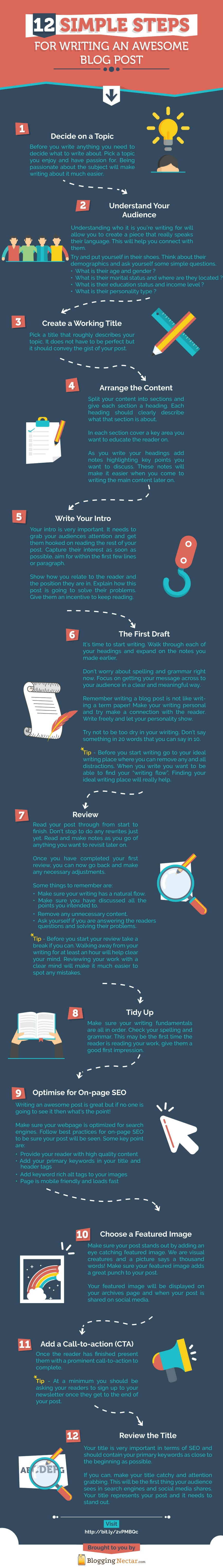 12 Simple Steps for Writing an Awesome Blog Post [Infographic] | Social Media Today